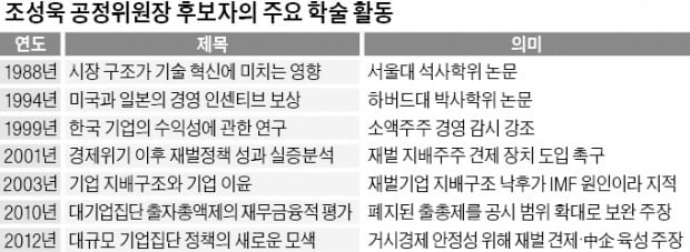 """조성욱 """"재벌은 성공한 맏아들…동생들에 보상해야"""""""