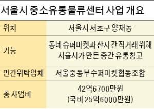 42억 세금만 쓰고 문닫는 서울 중소유통물류센터