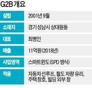 """스마트윈도 기업 G2B """"3兆 블루오션 잡는다"""""""