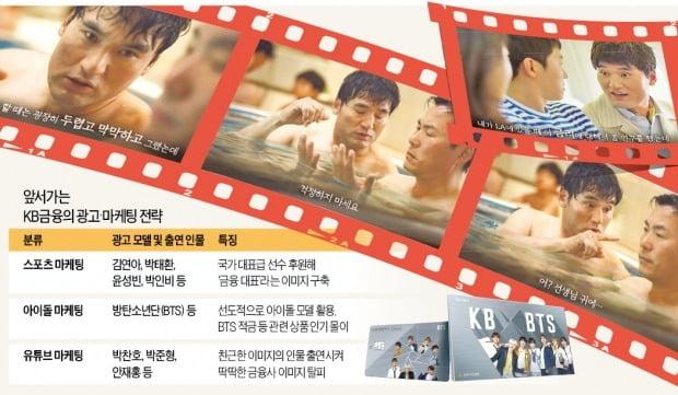 마케팅 '미다스의 손' KB금융…유튜브 광고서도 돌풍