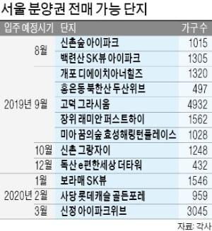 둔촌주공 호가 5000만원 '뚝'…급매물 쌓여