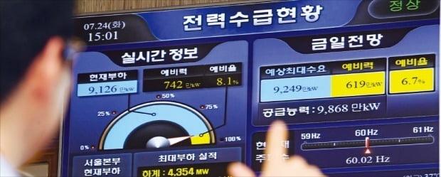 < 폭염에 전력예비율 '비상' > 남대문로 한국전력 서울본부에서 한전 직원이 전력 수급 현황을 살피고 있다. 지난 13일 폭염 탓에 '여유 전력'을 뜻하는 전력예비율이 올해 처음으로 10% 아래로 떨어졌다.  /한경DB