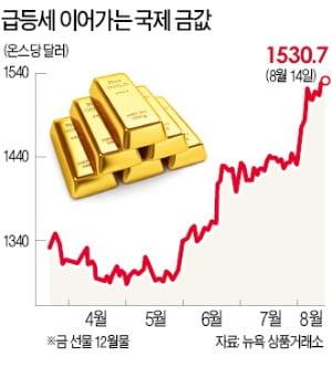 안전자산으로 피난가는 투자자…금·엔화값 급등