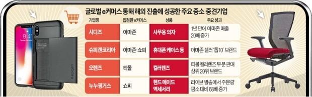 """아마존·알리바바 """"Made in Korea 모셔라"""""""