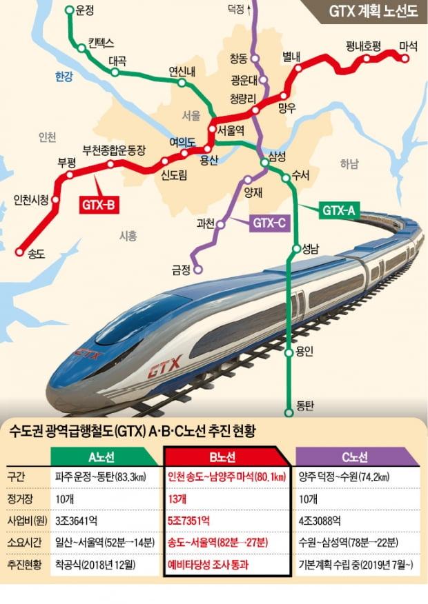 GTX發 '수도권 교통혁명'…B노선 12년 만에 '예타 통과'