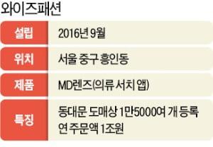 """동대문 의류 소싱·주문 '척척'…""""K패션 선도"""""""