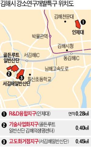 김해시, 의생명·의료기기 특구…'동남권 R&D 허브 도시'로 뜬다