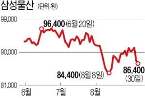 공매도 '타깃' 된 삼성바이오·삼성물산
