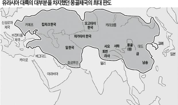 칭기즈칸, 점령국 '씨' 말렸지만…고려는 유일하게 왕조 지켜낸 나라