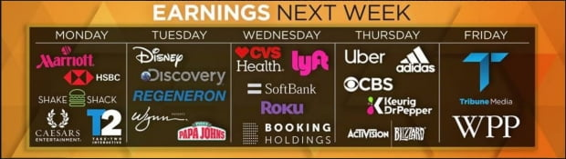 이번주 실적 발표를 하는 미국 기업들
