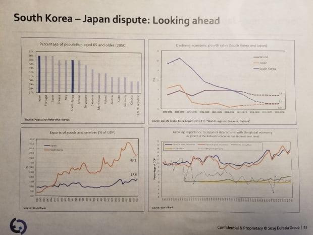 비슷한 한국과 일본, 미래는