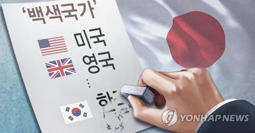 '백색국가 韓 제외' 日 지지여론 67%…아베 지지율은 급락[산케이 조사]
