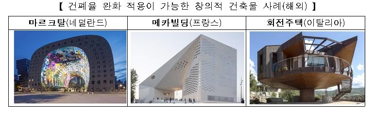 """국토부 """"불필요한 건축규제 없애고 건축-IT 융복합 추진"""""""