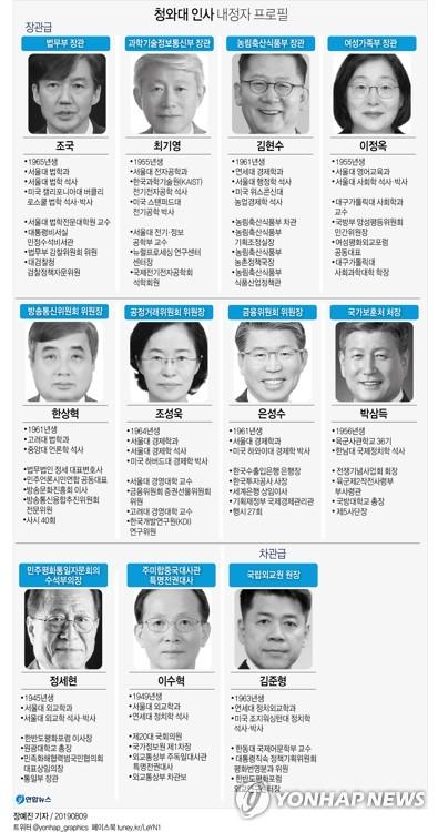 뜨거운 '8월 청문정국' 막 오른다…조국 놓고 여야 '사생결단'