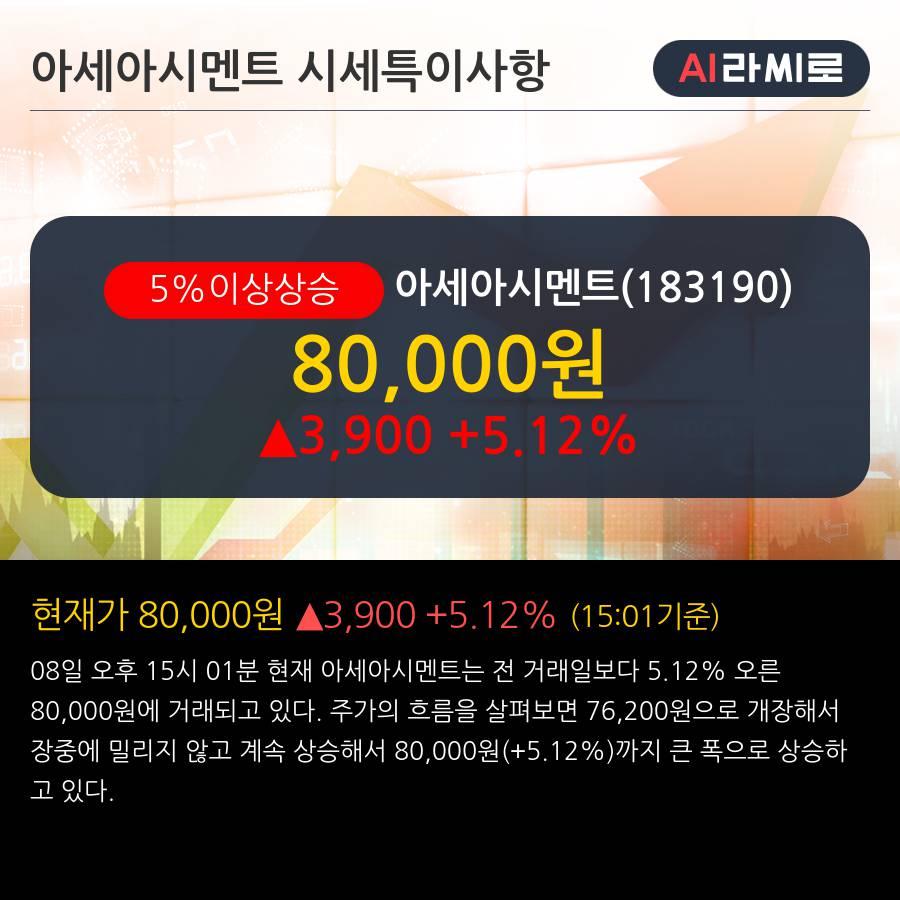 '아세아시멘트' 5% 이상 상승, 주가 5일 이평선 상회, 단기·중기 이평선 역배열
