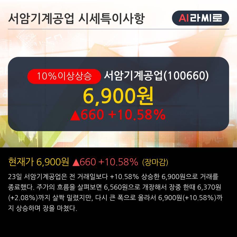 '서암기계공업' 10% 이상 상승, 주가 상승세, 단기 이평선 역배열 구간