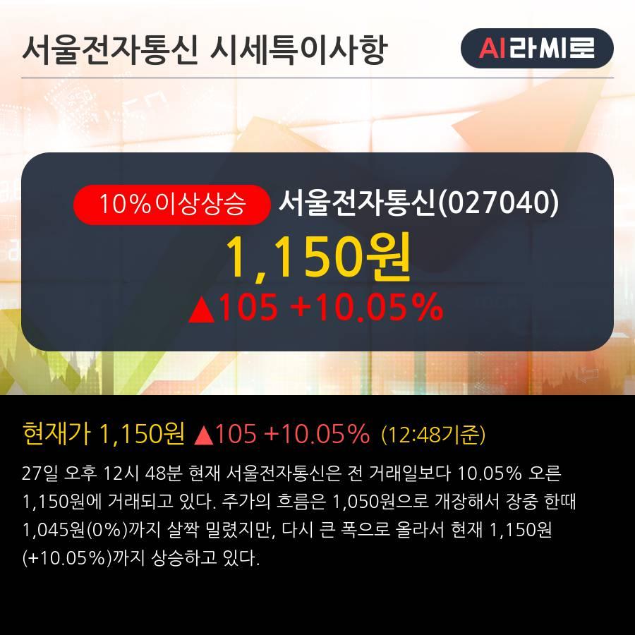 '서울전자통신' 10% 이상 상승, 주가 상승 흐름, 단기 이평선 정배열, 중기 이평선 역배열