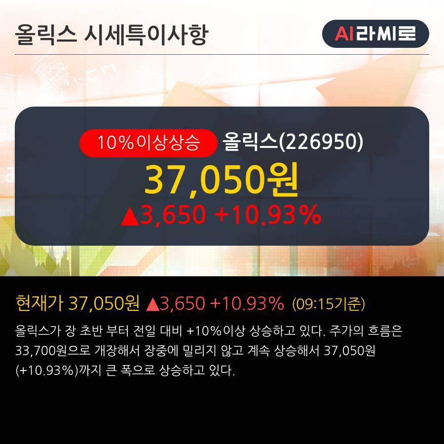 '올릭스' 10% 이상 상승, 주가 20일 이평선 상회, 단기·중기 이평선 역배열