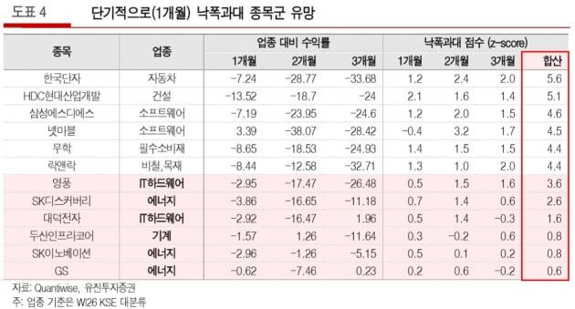 """[이슈+]9월 FOMC 그 후…""""원·달러 환율, 박스권 등락 예상"""""""