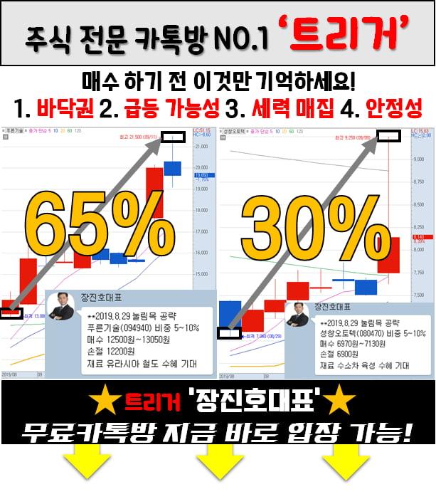 '이 종목' 바닥권 확인 완료!