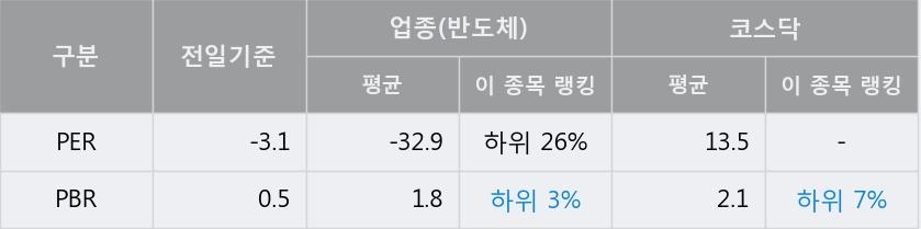 '루멘스' 10% 이상 상승, 단기·중기 이평선 정배열로 상승세