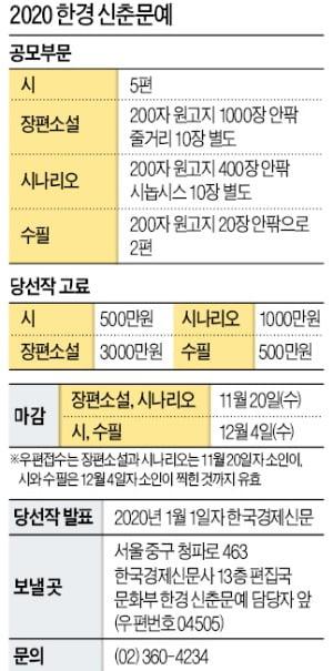 한국문학 새 희망, 2020 한경신춘문예 도전하세요