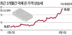 """""""비싼 金 대신…"""" 銀 투자상품 동반 강세"""