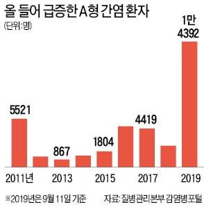 """[단독] 'A형 간염 주범' 조개젓, 버젓이 팔린다…상인들 """"억울하다"""""""