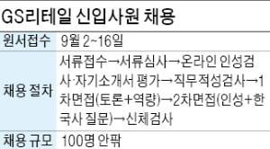 """GS25, 가맹점주와 가교 역할 할 인재 100명 선발"""