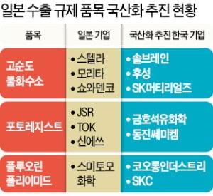 """불화수소 국산화 가장 빨라…LGD """"이달 100% 달성"""""""