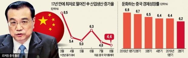 中 서열 2위 '바오류 불가능' 첫 실토…무역전쟁 피해 생각보다 심각