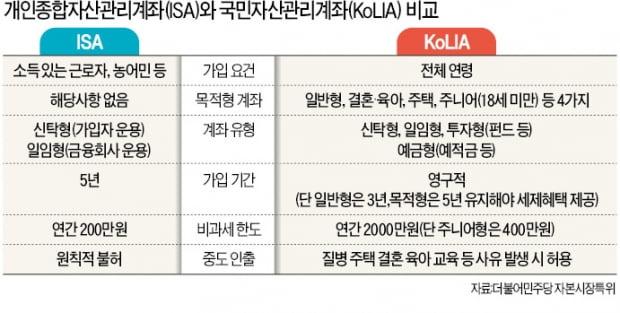 """[단독] 최운열 """"연령·소득제한 없는 국민 재테크 통장 내놓겠다"""""""