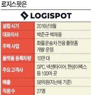 """로지스팟 """"화물차 10만대 플랫폼으로 연결…대기업도 러브콜"""""""