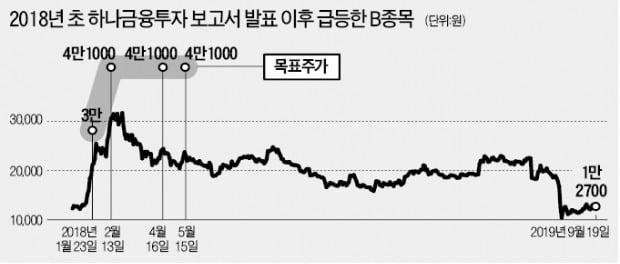 """특사경 '1호 타깃' 보고서 뭐길래…증권가 """"스마트폰부터 바꾸자"""" 술렁"""
