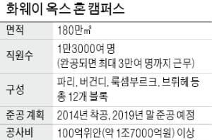 """""""美 제재에도 공장 풀가동…스마트폰 1분에 2대씩 생산"""""""