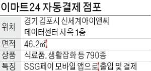 """""""물건 담고 쓱 나오면 자동 결제""""…이마트24의 '한국판 아마존고'"""