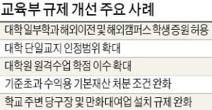 대학 해외진출 허용…서울대, 베트남 캠퍼스 생기나