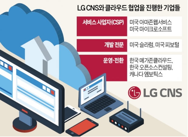 3兆시장 겨냥…LG CNS, 클라우드 사업 다각화