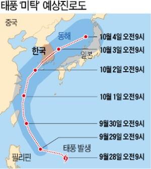 점점 강도 세지는 태풍 '미탁', 2일 전남 해안 상륙…한반도 관통