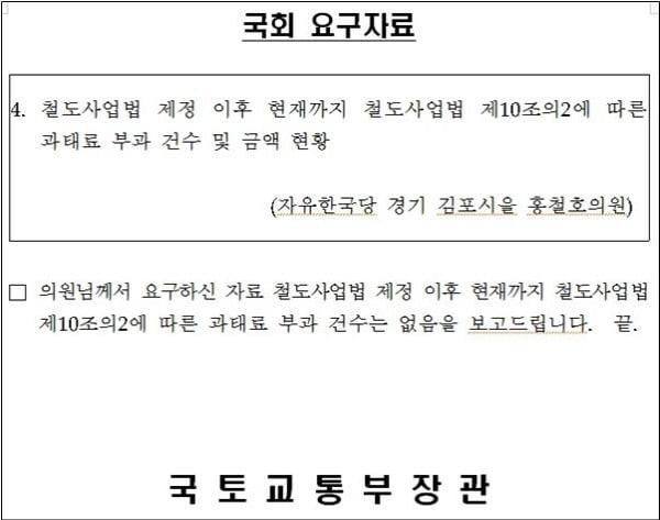 국토교통부가 지난해 국정감사에서 홍철호 자유한국당 의원에게 밝힌 암표 단속 실적.  /출처=홍철호 의원실