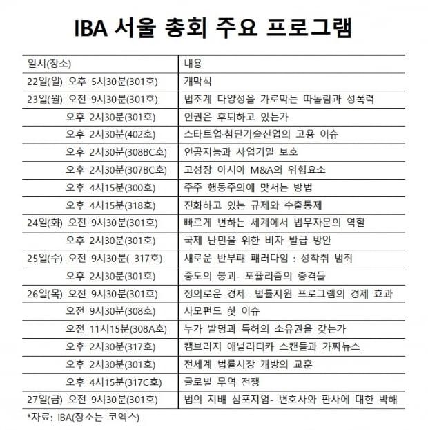 (요소) IBA 서울 총회 주요 세션