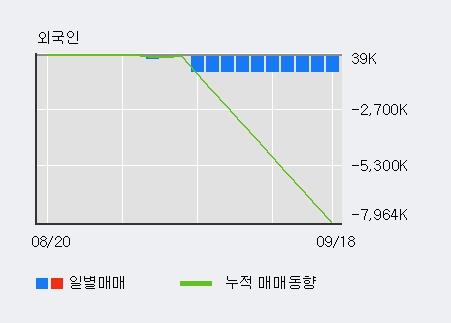 '전파기지국' 10% 이상 상승, 주가 상승 중, 단기간 골든크로스 형성