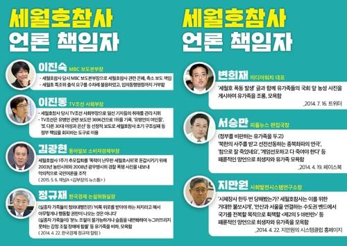 세월호 단체, '참사 왜곡보도 책임' 언론인 명단 공개