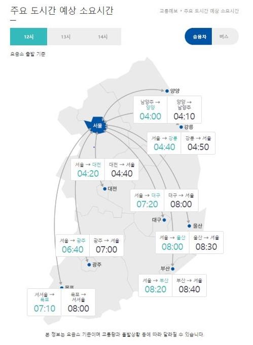 추석 당일 귀성객으로 꽉 막힌 고속도로…서울→부산 8시간 20분