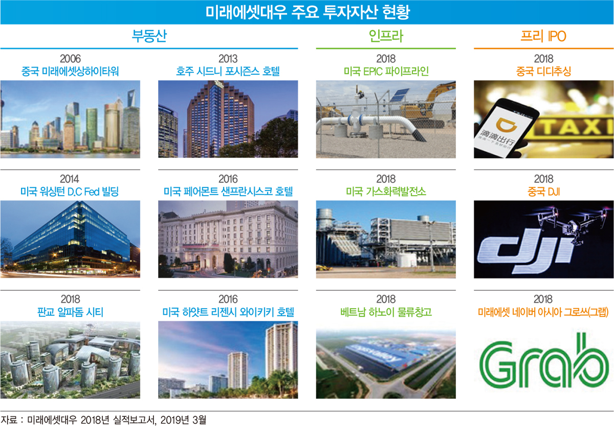 박현주의 '투자 본능', 글로벌에서도 통했다