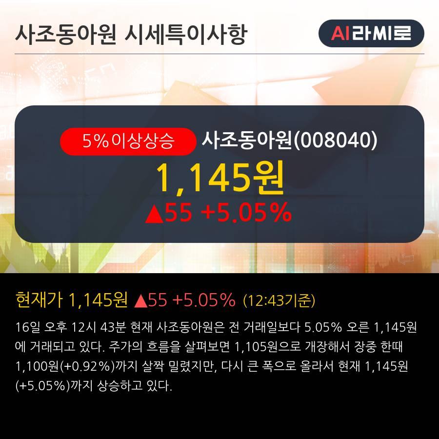 '사조동아원' 5% 이상 상승, 주가 20일 이평선 상회, 단기·중기 이평선 역배열
