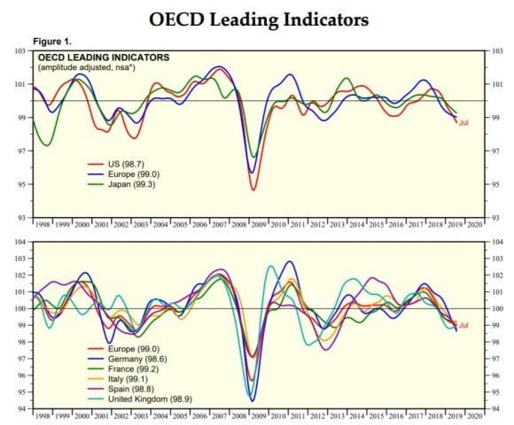 [머니팜 기고]10월 세계 경제와 투자 시사점