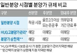 """[집코노미] 이중삼중 분양가 규제에…강남 재건축 단지들 """"法 고쳐달라"""" 청원"""