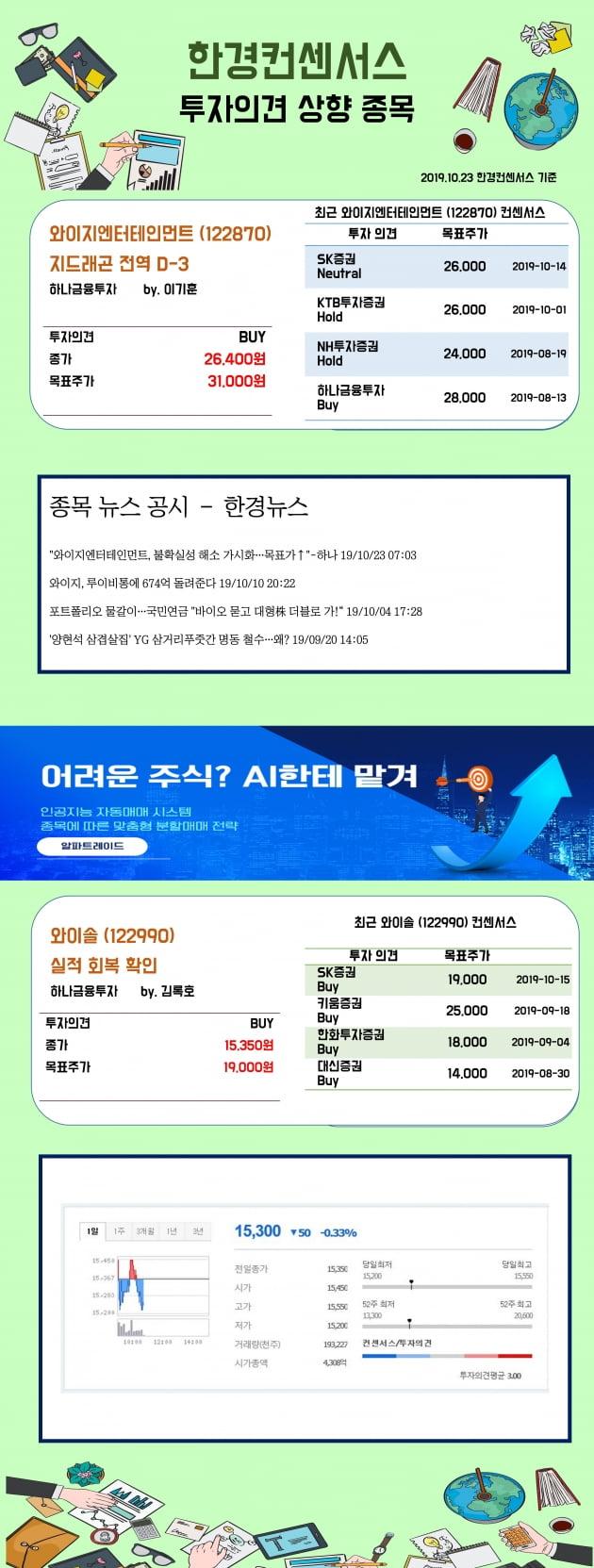 [한경컨센서스] 23일 리포트 투자의견 상향종목 (1)