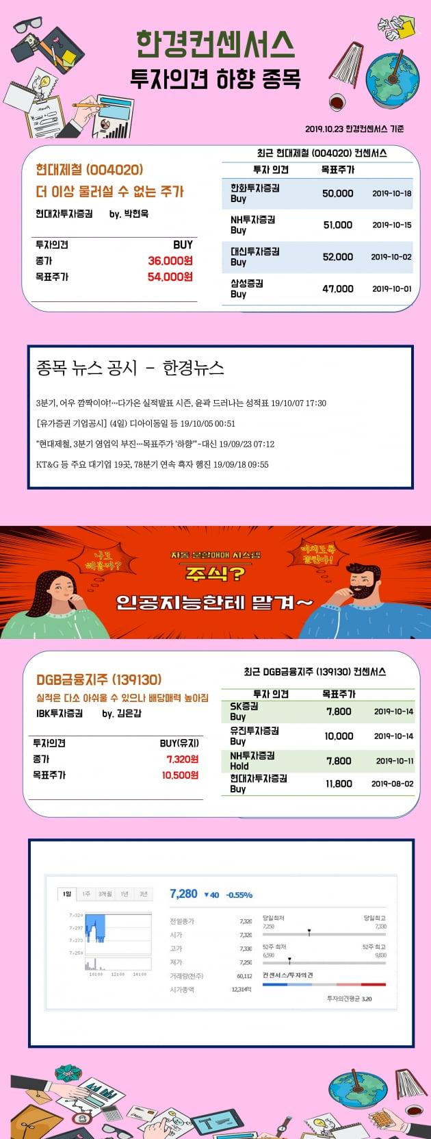 [한경컨센서스] 23일 리포트 투자의견 하향종목 (1)